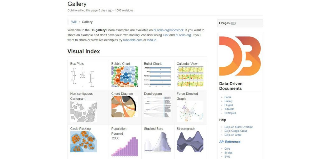 The Guide for D3 js Examples on the Web