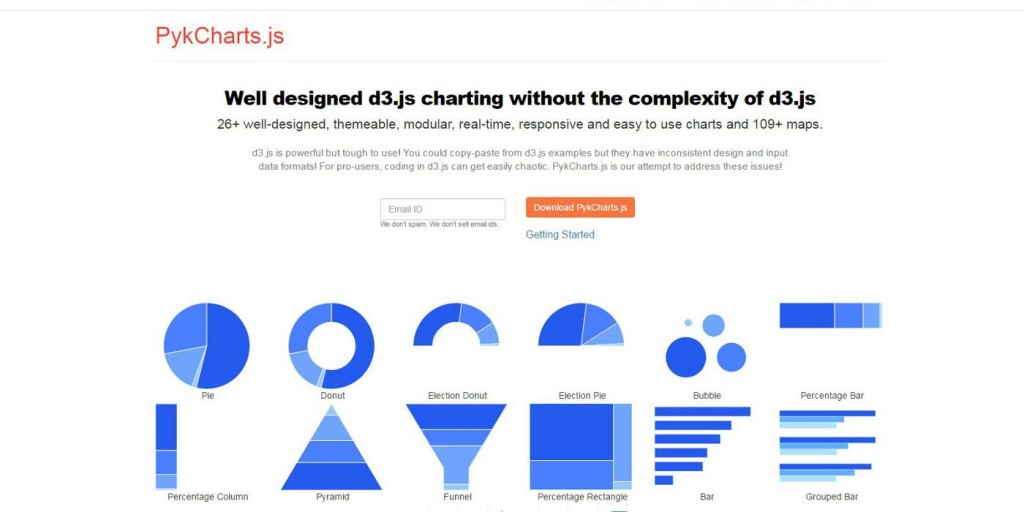 The Guide For D3js Examples On The Web